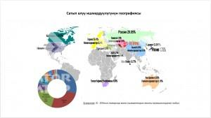 pl_map_kg