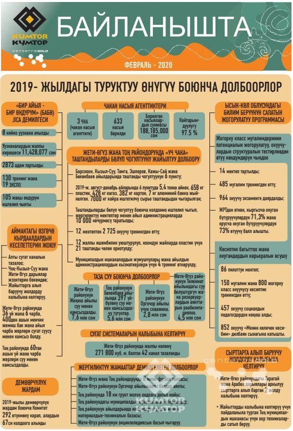 2020-ж. ФЕВРАЛЬ